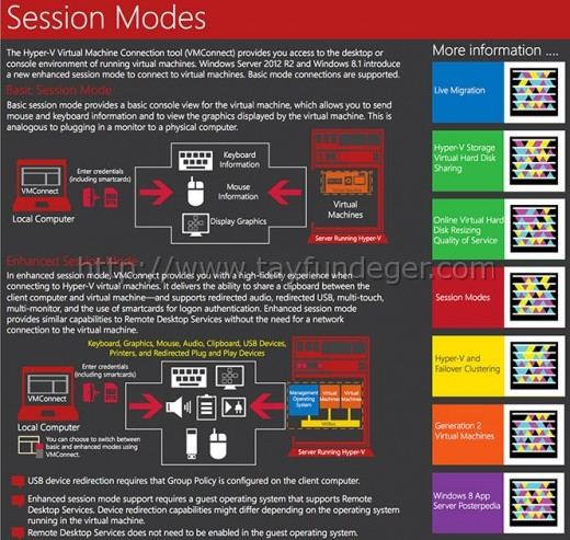 session-modes