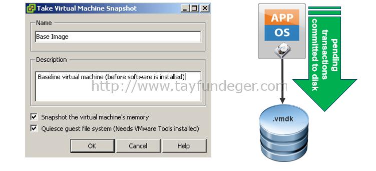 Uzun süren Snapshot'da task kill edilmesi | VMware Virtualization Blog