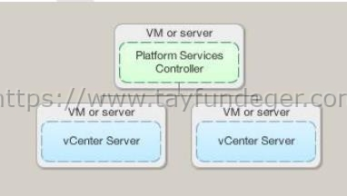vCenter-6.0-with-an-External-Platform-Services-Controller