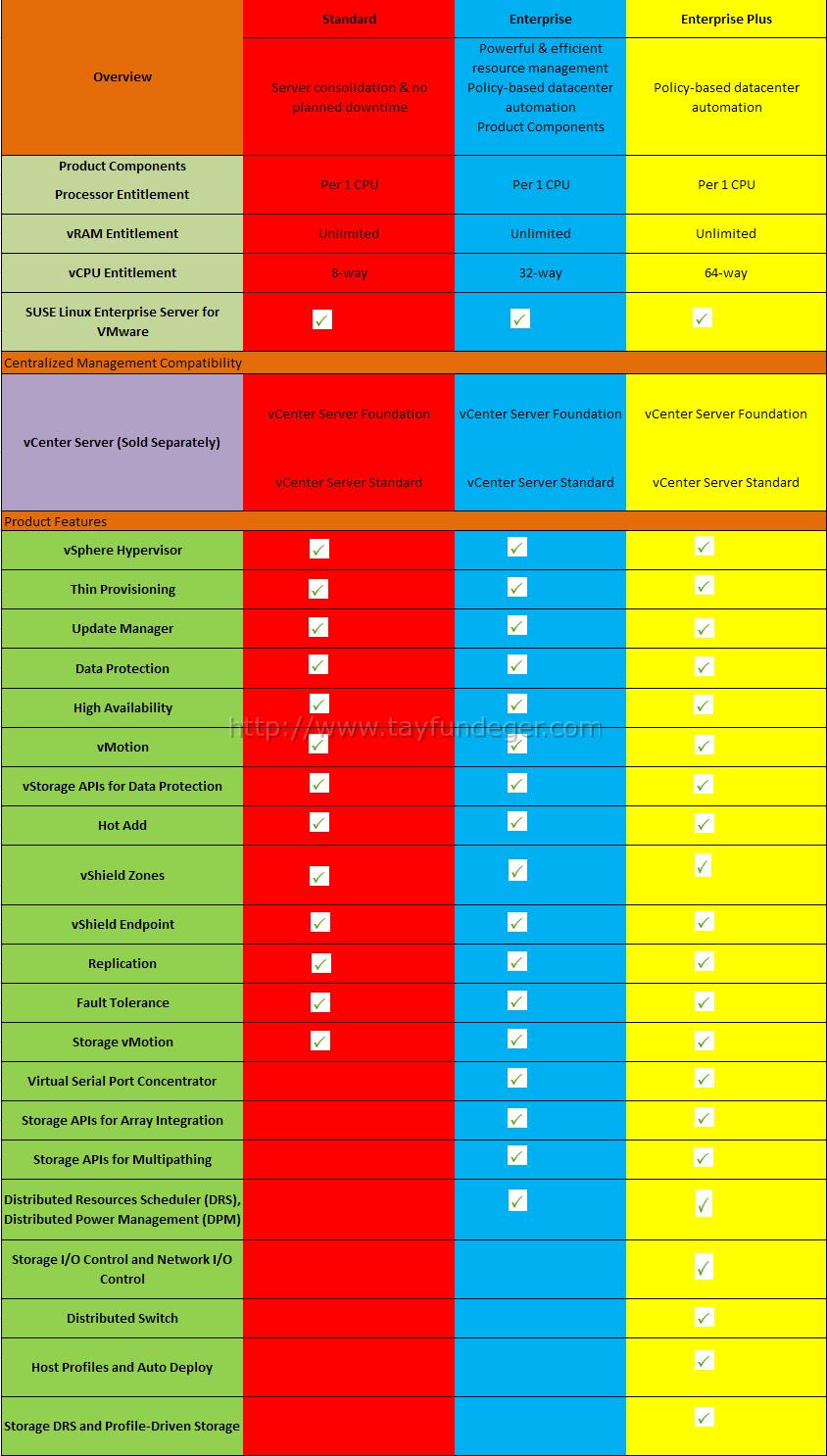 vSphere-5.1-licensing
