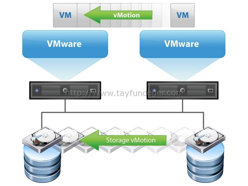 vmw-dgrm-vsphr-087b-diagram1