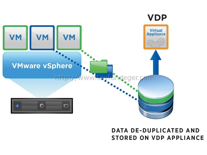 vmw-dgrm-vsphr-data-protection-101