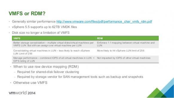 vmworld-2014-advanced-sql-server-on-vsphere-techniques-and-best-practices-6-638