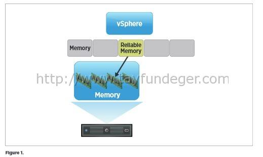 vsphere5-5memory