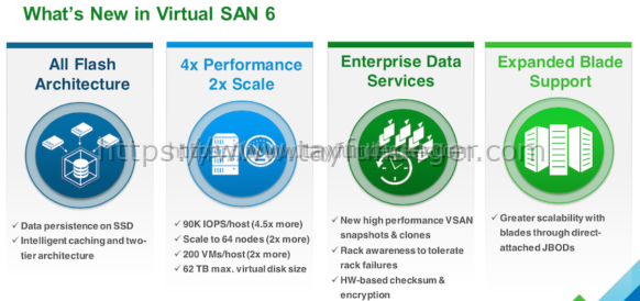 whats new VSAN6